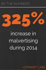 325% increase in malvertisements in 2014