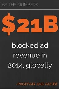2014 global blocked ad revenue