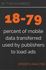 mobile data ad usage